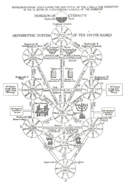 Древнейшие консонантные алфавиты и их